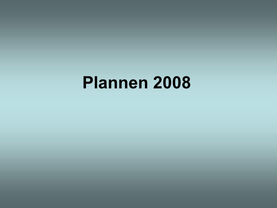 Plannen 2008
