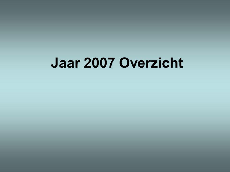 Jaar 2007 Overzicht