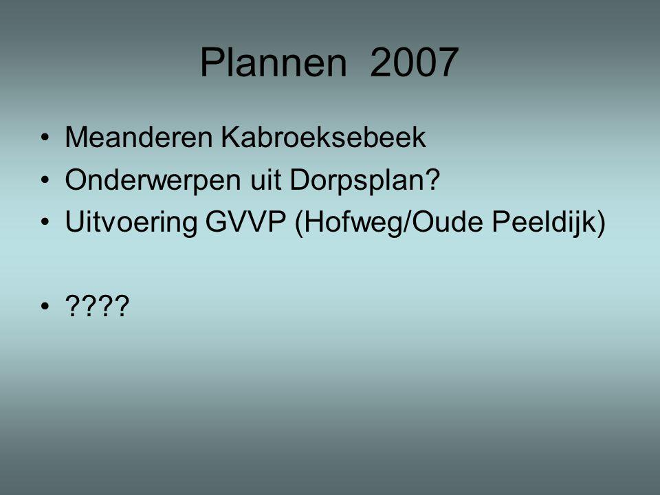 Plannen 2007 Meanderen Kabroeksebeek Onderwerpen uit Dorpsplan.