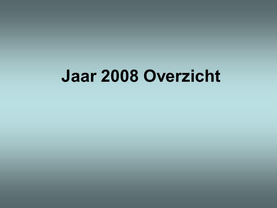Jaar 2008 Overzicht