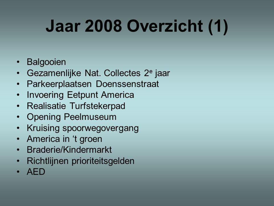 Jaar 2008 Overzicht (1) Balgooien Gezamenlijke Nat.