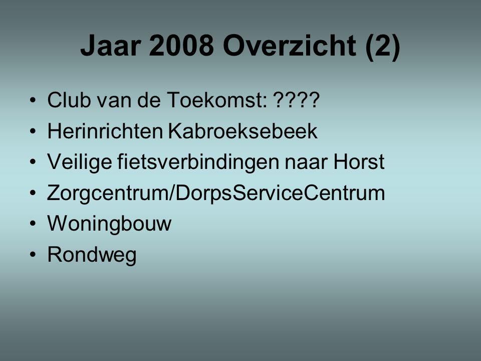 Jaar 2008 Overzicht (2) Club van de Toekomst: .