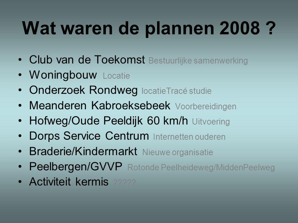 Wat waren de plannen 2008 .