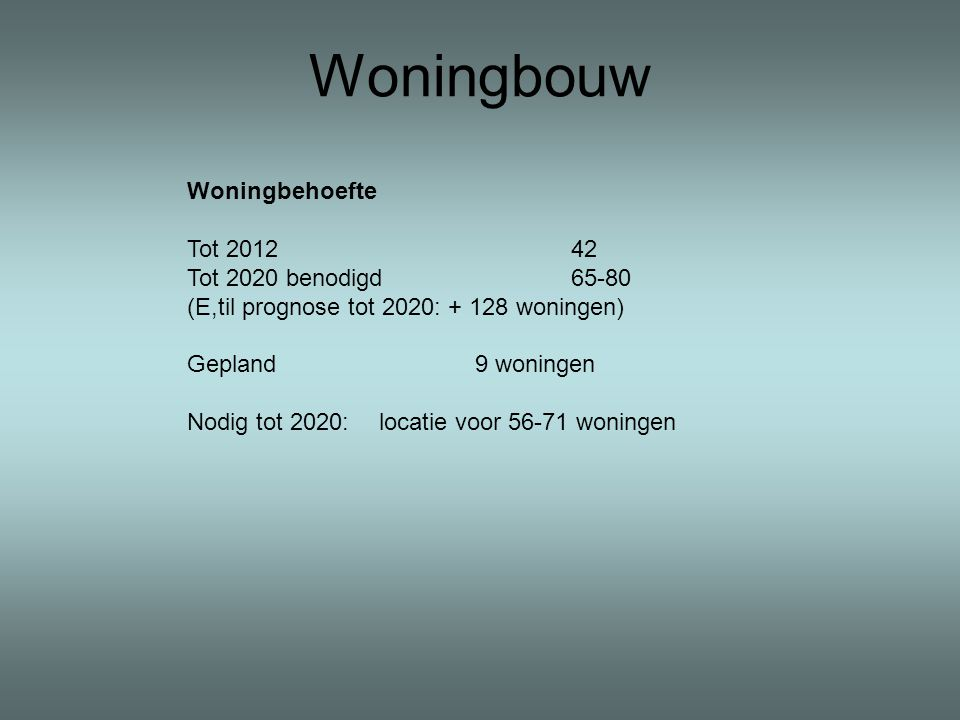 Woningbouw Woningbehoefte Tot 2012 42 Tot 2020 benodigd 65-80 (E,til prognose tot 2020: + 128 woningen) Gepland9 woningen Nodig tot 2020: locatie voor 56-71 woningen