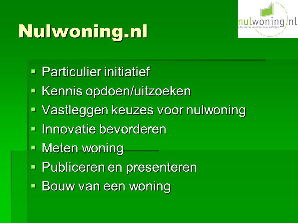 Nulwoning.nl  Particulier initiatief  Kennis opdoen/uitzoeken  Vastleggen keuzes voor nulwoning  Innovatie bevorderen  Meten woning  Publiceren en presenteren  Bouw van een woning