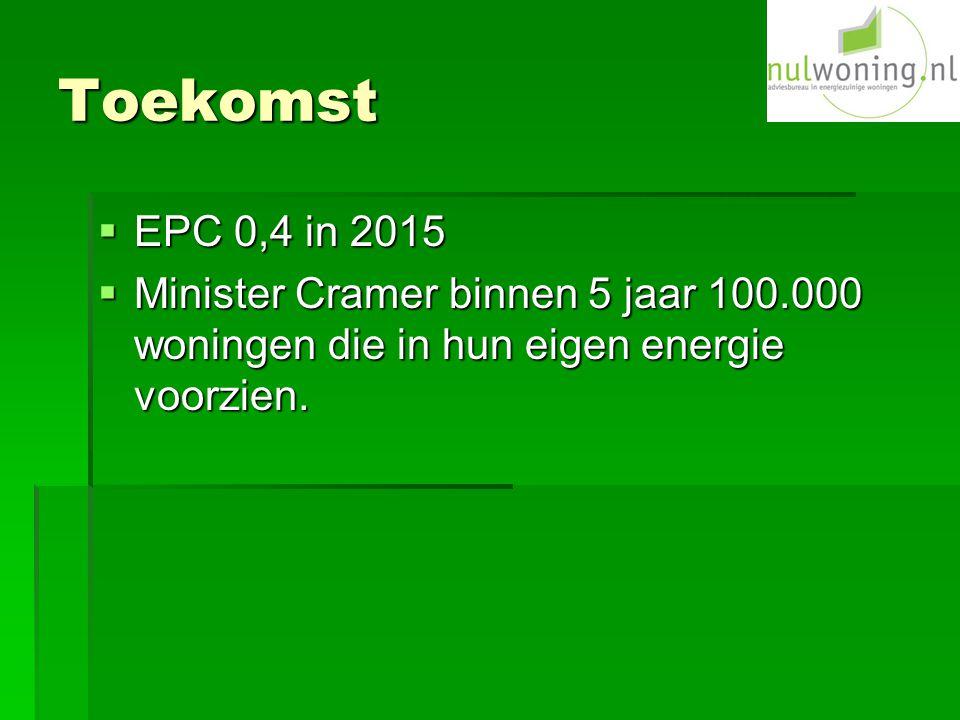 Toekomst  EPC 0,4 in 2015  Minister Cramer binnen 5 jaar 100.000 woningen die in hun eigen energie voorzien.