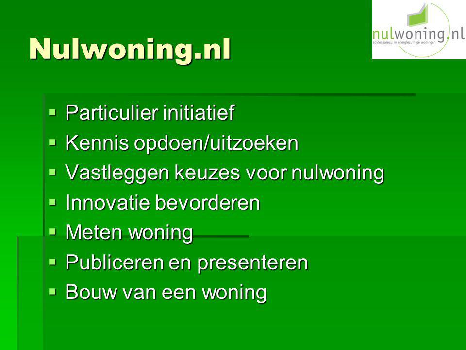 Nulwoning.nl  Particulier initiatief  Kennis opdoen/uitzoeken  Vastleggen keuzes voor nulwoning  Innovatie bevorderen  Meten woning  Publiceren