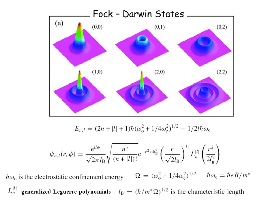 generalized Leguerre polynomials Fock – Darwin States
