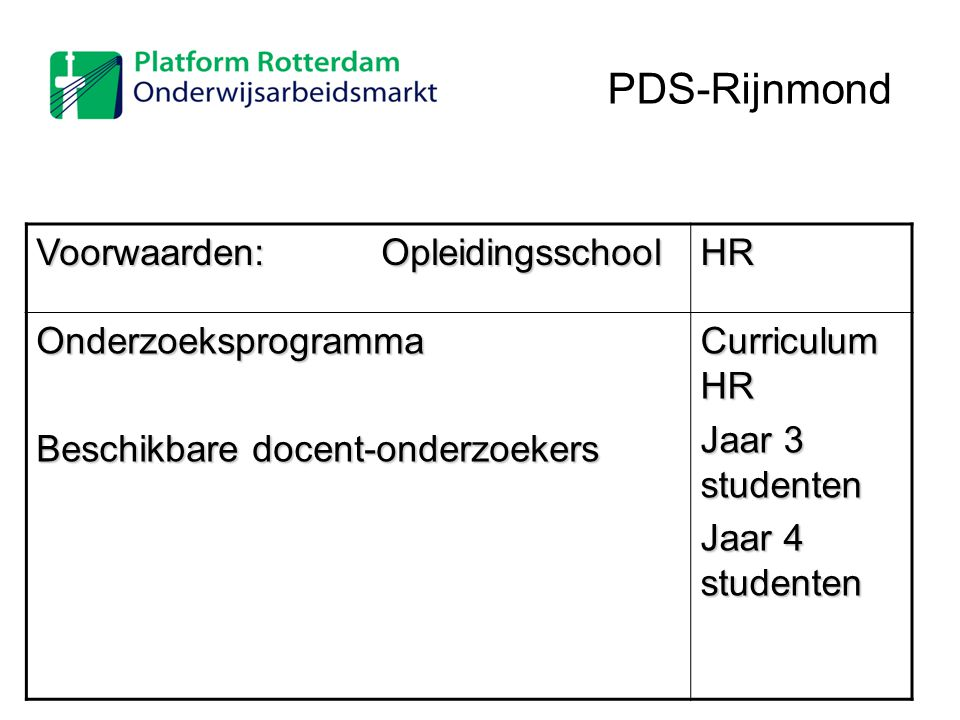 Voorwaarden: Opleidingsschool HROnderzoeksprogramma Beschikbare docent-onderzoekers Curriculum HR Jaar 3 studenten Jaar 4 studenten PDS-Rijnmond