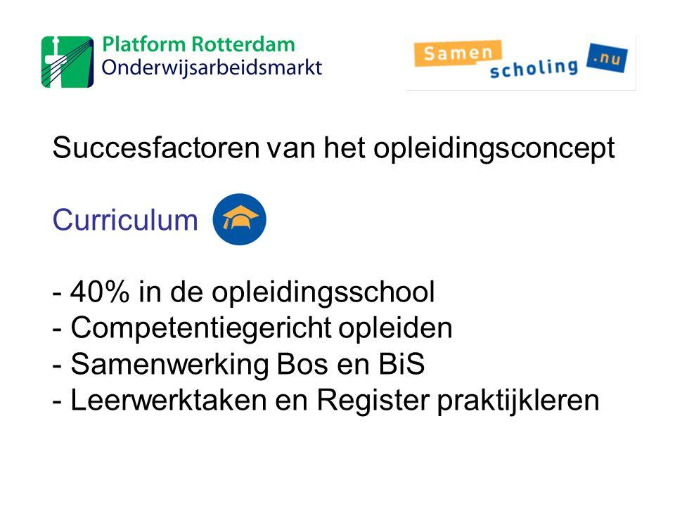 Succesfactoren van het opleidingsconcept Curriculum - 40% in de opleidingsschool - Competentiegericht opleiden - Samenwerking Bos en BiS - Leerwerktak