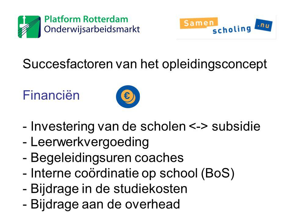 Succesfactoren van het opleidingsconcept Financiën - Investering van de scholen subsidie - Leerwerkvergoeding - Begeleidingsuren coaches - Interne coö