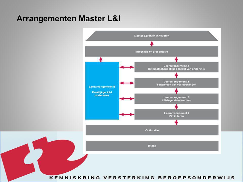 Arrangementen Master L&I
