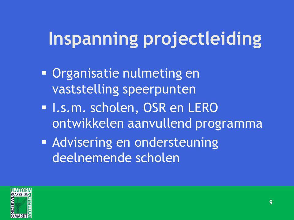 Inspanning projectleiding  Organisatie nulmeting en vaststelling speerpunten  I.s.m.