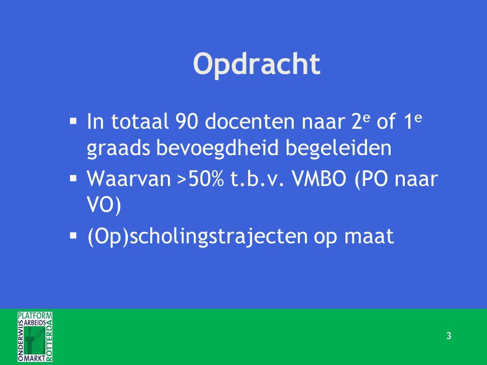 Opdracht  In totaal 90 docenten naar 2 e of 1 e graads bevoegdheid begeleiden  Waarvan >50% t.b.v. VMBO (PO naar VO)  (Op)scholingstrajecten op maa