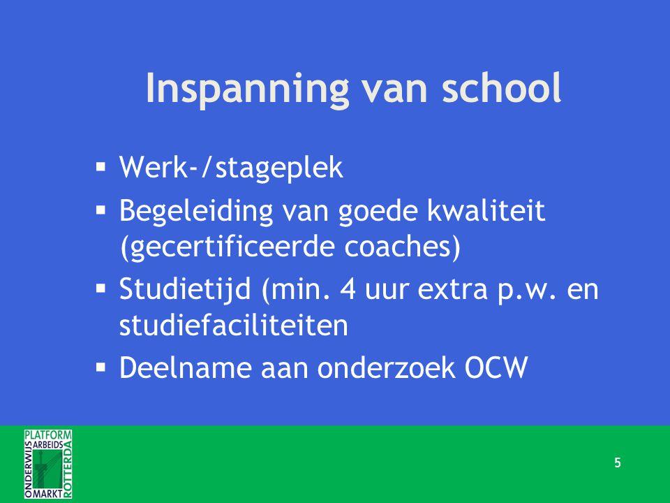 Inspanning van school  Werk-/stageplek  Begeleiding van goede kwaliteit (gecertificeerde coaches)  Studietijd (min. 4 uur extra p.w. en studiefacil