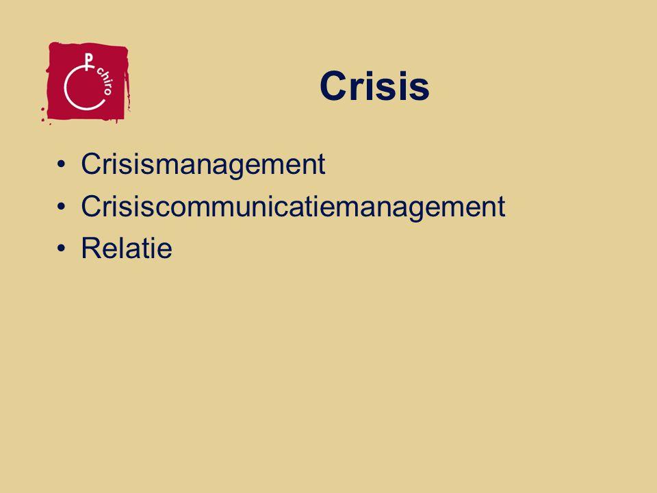 Crisis Probleem of crisis.–Wat is de omvang van de schade –Zal wat we vrezen werkelijkheid worden.