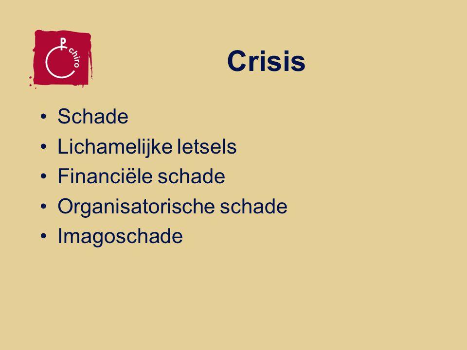 Crisis Schade Lichamelijke letsels Financiële schade Organisatorische schade Imagoschade