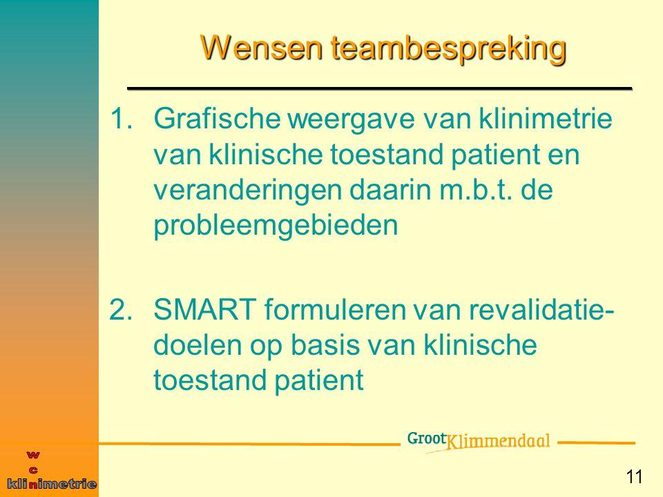 11 Wensen teambespreking 1.Grafische weergave van klinimetrie van klinische toestand patient en veranderingen daarin m.b.t. de probleemgebieden 2.SMAR