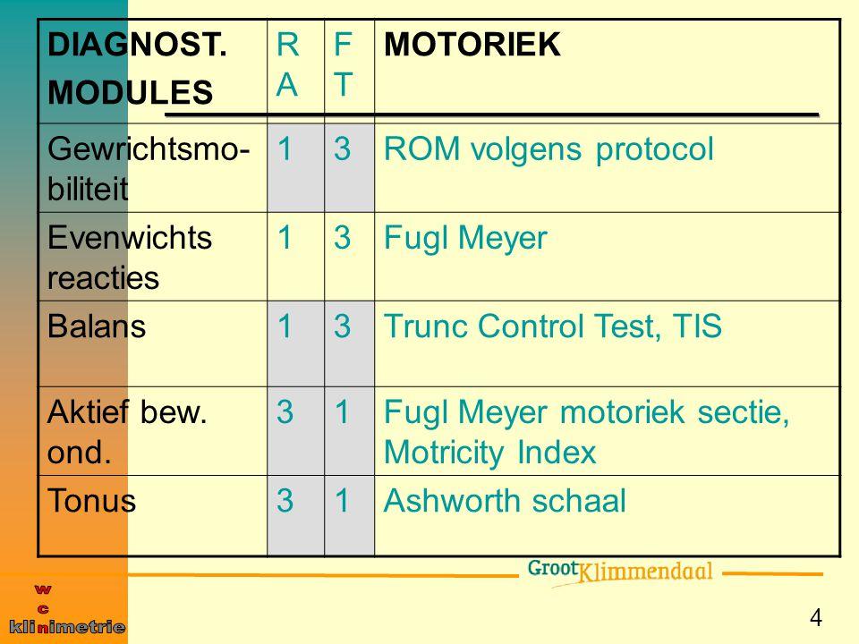 4 DIAGNOST. MODULES RARA FTFT MOTORIEK Gewrichtsmo- biliteit 13ROM volgens protocol Evenwichts reacties 13Fugl Meyer Balans13Trunc Control Test, TIS A