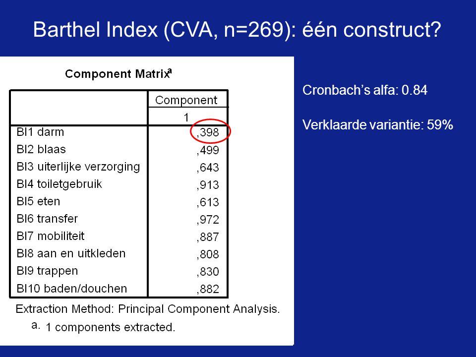 Cronbach's alfa: 0.84 Verklaarde variantie: 59% Barthel Index (CVA, n=269): één construct?