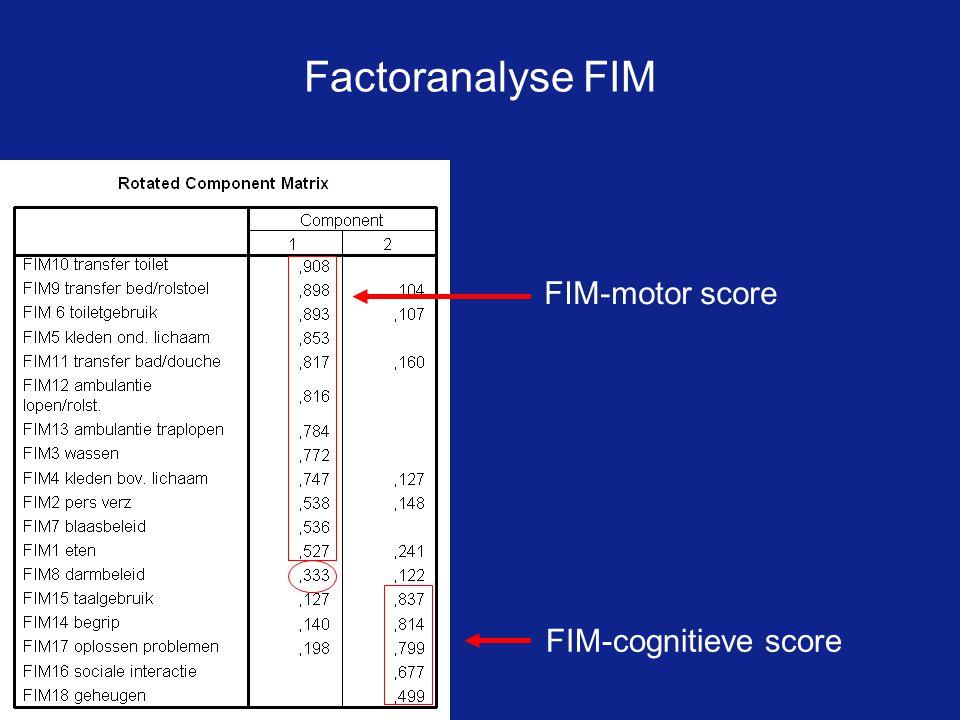 Factoranalyse FIM FIM-motor score FIM-cognitieve score