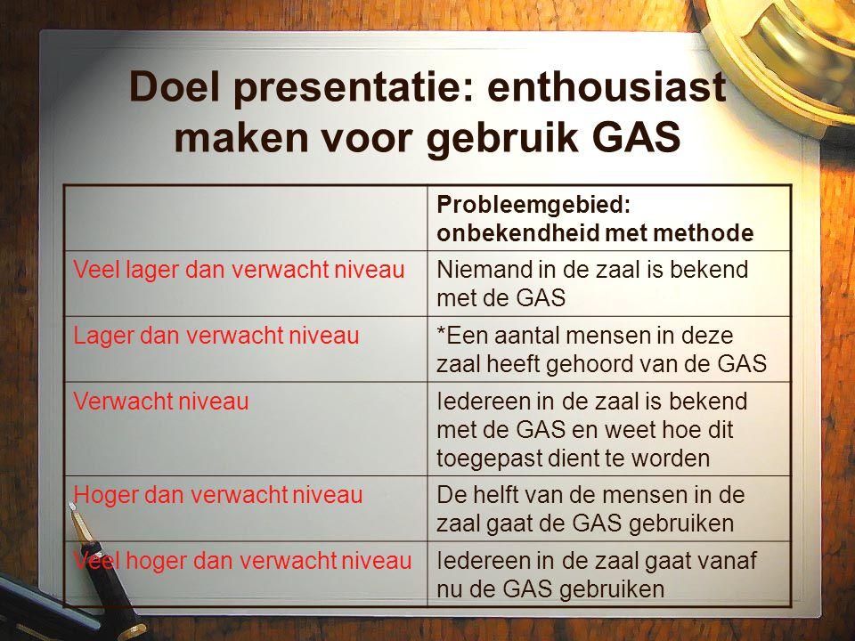 Doel presentatie: enthousiast maken voor gebruik GAS Probleemgebied: onbekendheid met methode Veel lager dan verwacht niveauNiemand in de zaal is beke