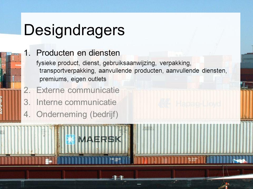 Designdragers 1.Producten en diensten fysieke product, dienst, gebruiksaanwijzing, verpakking, transportverpakking, aanvullende producten, aanvullende
