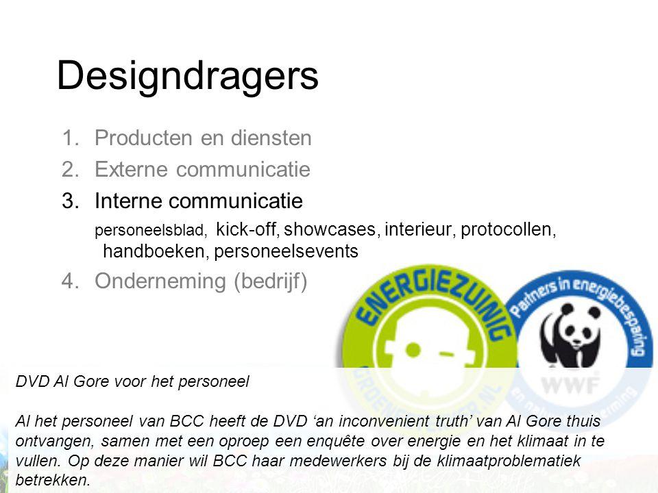 Designdragers 1.Producten en diensten 2.Externe communicatie 3.Interne communicatie personeelsblad, kick-off, showcases, interieur, protocollen, handb