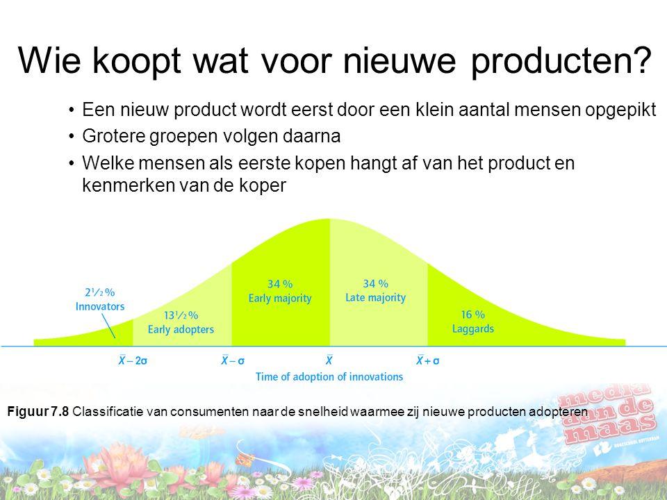 Figuur 7.8 Classificatie van consumenten naar de snelheid waarmee zij nieuwe producten adopteren Wie koopt wat voor nieuwe producten? Een nieuw produc