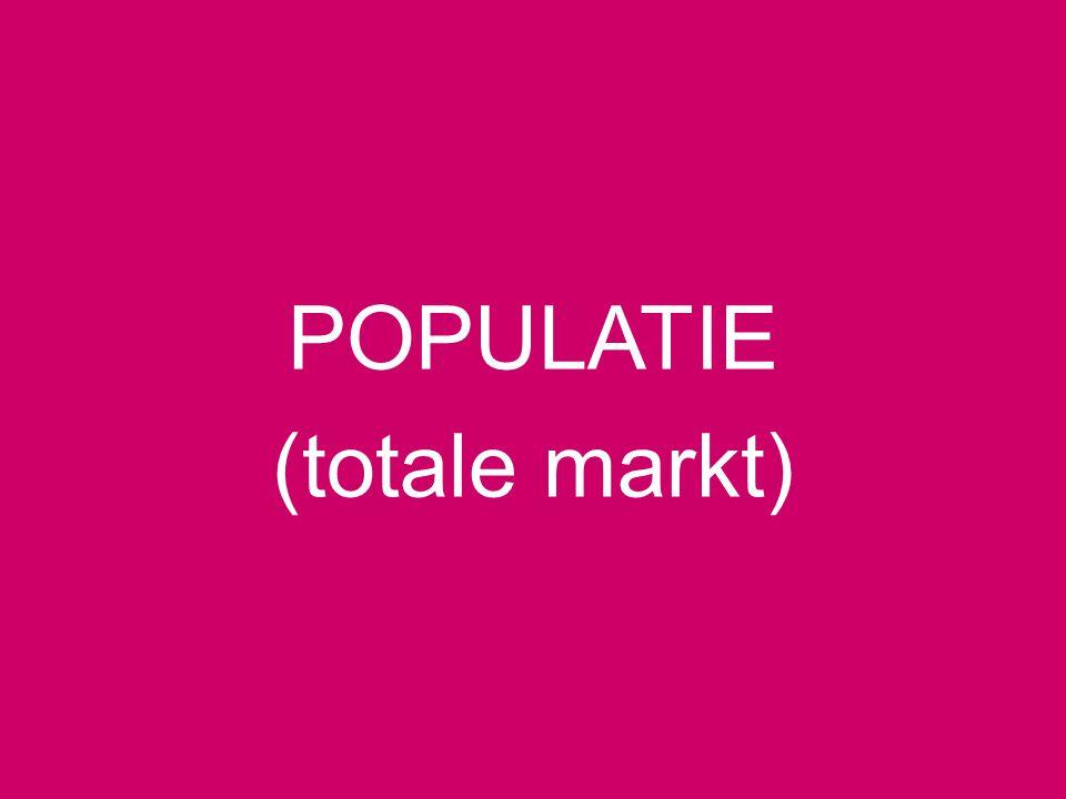 POPULATIE (totale markt)