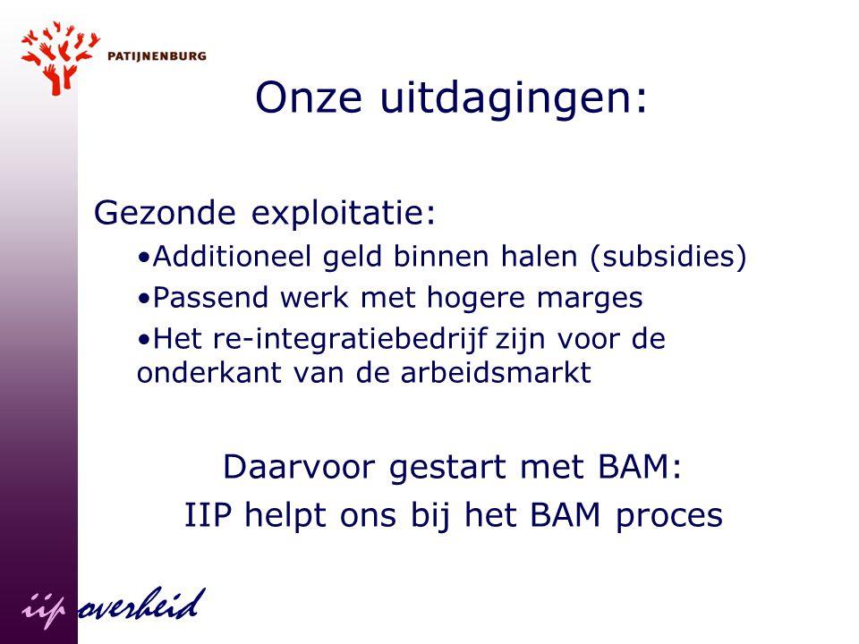 Onze uitdagingen: Gezonde exploitatie: Additioneel geld binnen halen (subsidies) Passend werk met hogere marges Het re-integratiebedrijf zijn voor de