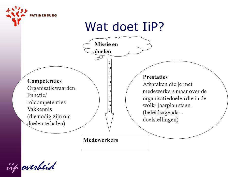 Wat doet IiP? iip overheid Missie en doelen Prestaties Afspraken die je met medewerkers maar over de organisatiedoelen die in de wolk/ jaarplan staan.