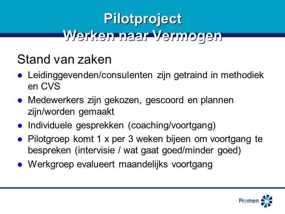 6 Pilotproject Werken naar Vermogen Stand van zaken Leidinggevenden/consulenten zijn getraind in methodiek en CVS Leidinggevenden/consulenten zijn getraind in methodiek en CVS Medewerkers zijn gekozen, gescoord en plannen zijn/worden gemaakt Medewerkers zijn gekozen, gescoord en plannen zijn/worden gemaakt Individuele gesprekken (coaching/voortgang) Individuele gesprekken (coaching/voortgang) Pilotgroep komt 1 x per 3 weken bijeen om voortgang te bespreken (intervisie / wat gaat goed/minder goed) Pilotgroep komt 1 x per 3 weken bijeen om voortgang te bespreken (intervisie / wat gaat goed/minder goed) Werkgroep evalueert maandelijks voortgang Werkgroep evalueert maandelijks voortgang