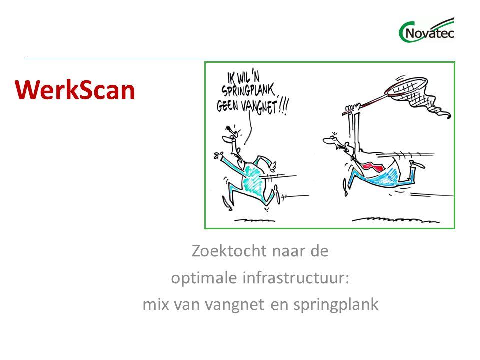 WerkScan Zoektocht naar de optimale infrastructuur: mix van vangnet en springplank