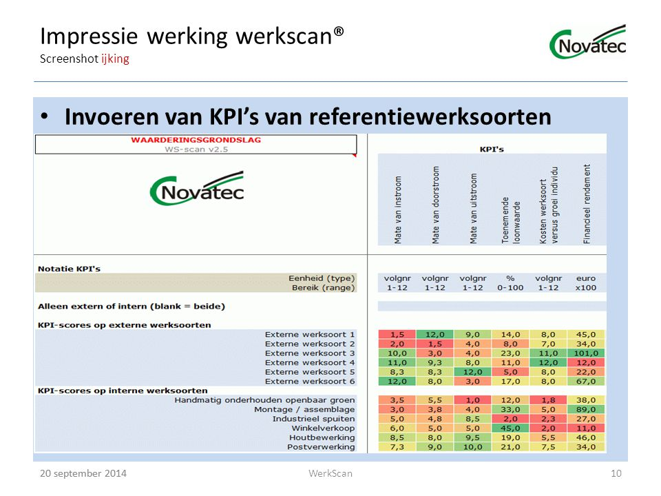 20 september 2014 Impressie werking werkscan® Screenshot ijking Invoeren van KPI's van referentiewerksoorten 20 september 2014WerkScan10