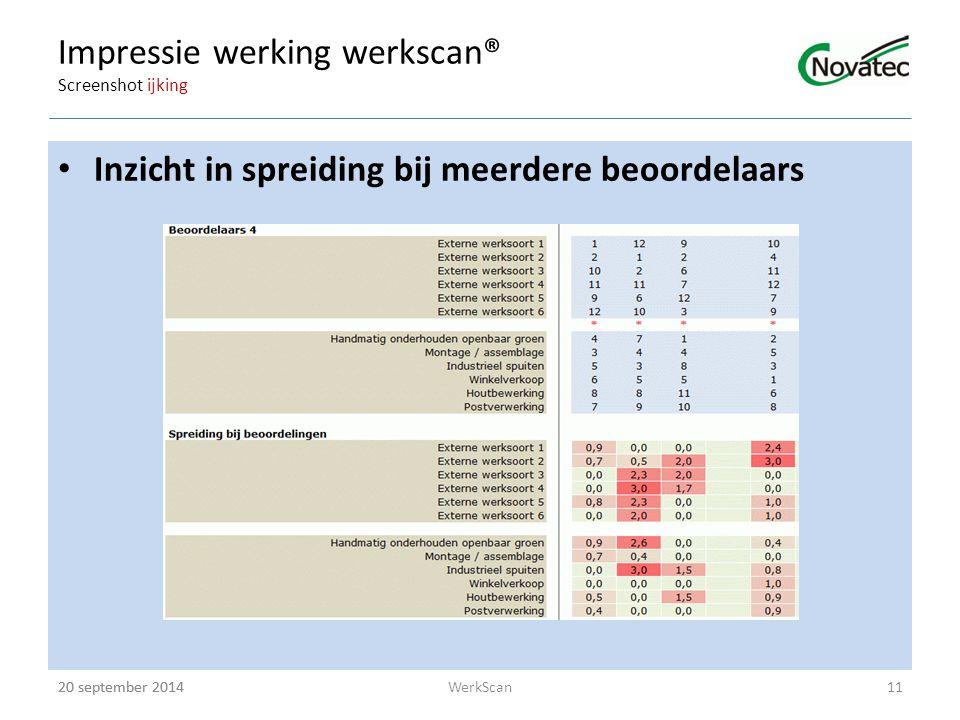 20 september 2014 Impressie werking werkscan® Screenshot ijking Inzicht in spreiding bij meerdere beoordelaars 20 september 2014WerkScan11