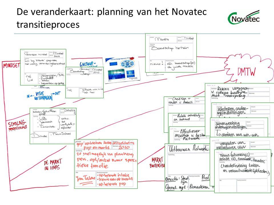 De veranderkaart: planning van het Novatec transitieproces