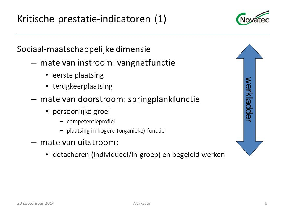 20 september 2014 Werkscan® MAATWERK: zelf criteria opstellen eigen werksoorten vormen referentie geeft verifieerbaar intersubjectief beeld teamproces