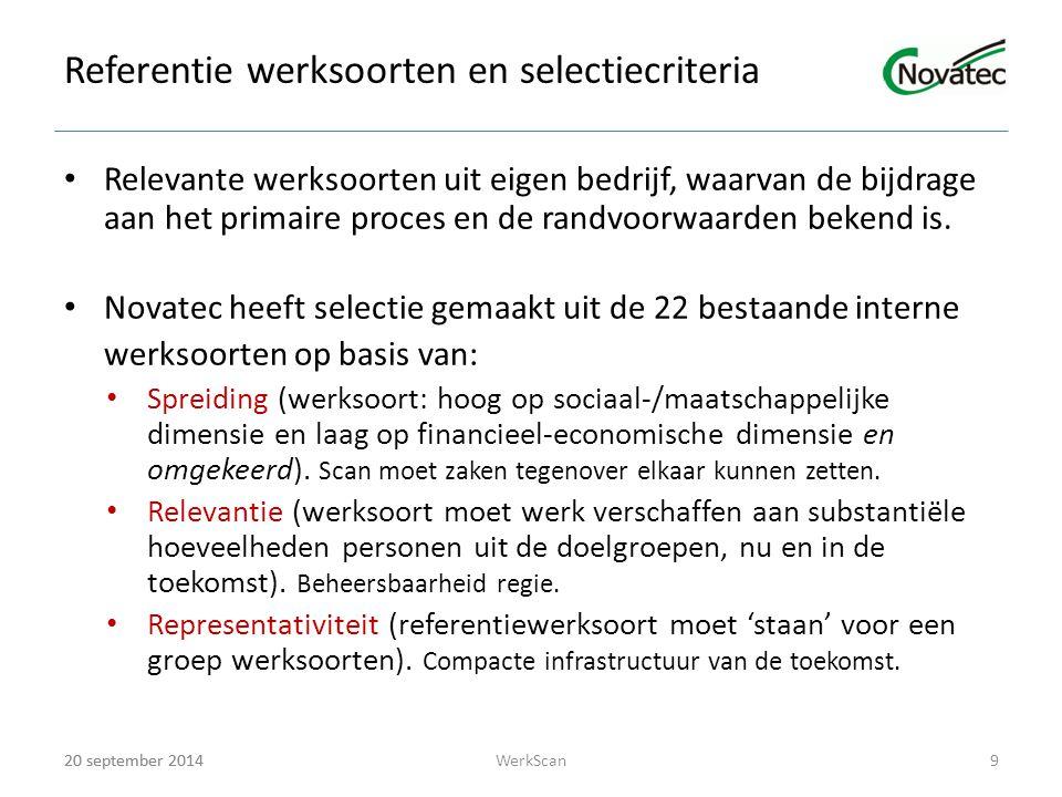 20 september 2014 Referentie werksoorten en selectiecriteria Relevante werksoorten uit eigen bedrijf, waarvan de bijdrage aan het primaire proces en de randvoorwaardenbekend is.