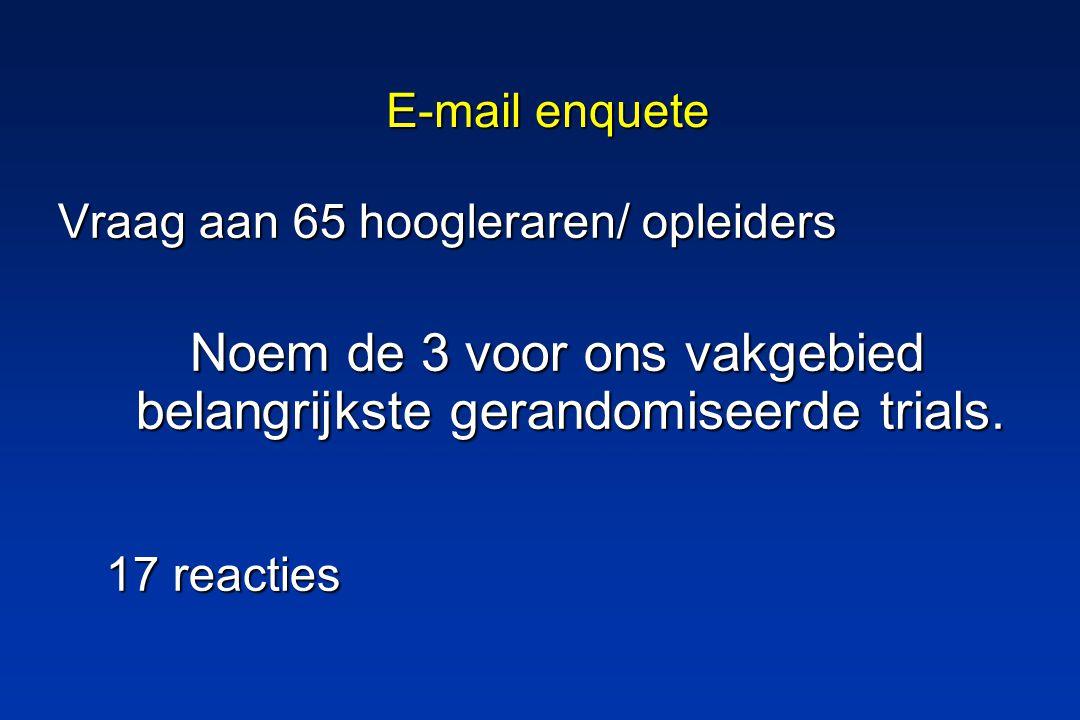 E-mail enquete Vraag aan 65 hoogleraren/ opleiders Noem de 3 voor ons vakgebied belangrijkste gerandomiseerde trials.