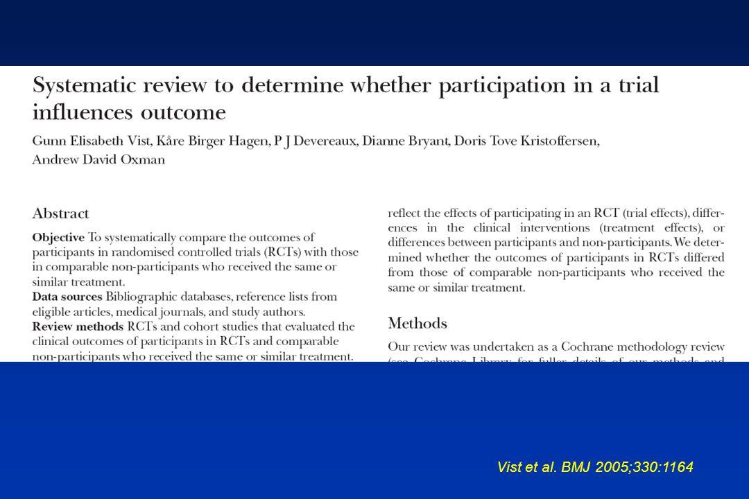 Vist et al. BMJ 2005;330:1164