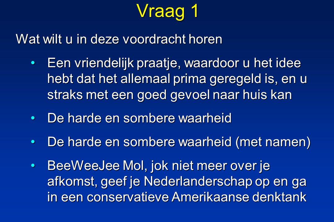 AMPHIA studie Progesteron versus placebo bij meerlingen Progesteron versus placebo bij meerlingen Associaties met Diethylstilbestrol (DES) Associaties met Diethylstilbestrol (DES) Ik kijk de kat nog even uit de boom Ik kijk de kat nog even uit de boom Andere klinieken in Nederland geven al (incidenteel) progesteron bij meerlingen Andere klinieken in Nederland geven al (incidenteel) progesteron bij meerlingen …….