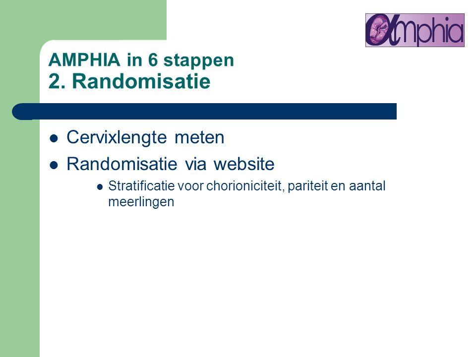 AMPHIA in 6 stappen 2. Randomisatie Cervixlengte meten Randomisatie via website Stratificatie voor chorioniciteit, pariteit en aantal meerlingen