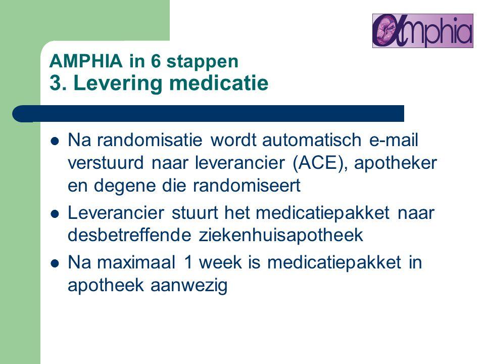 AMPHIA in 6 stappen 3. Levering medicatie Na randomisatie wordt automatisch e-mail verstuurd naar leverancier (ACE), apotheker en degene die randomise