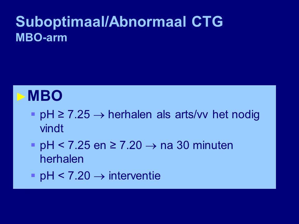 Suboptimaal/Abnormaal CTG MBO-arm ► MBO  pH ≥ 7.25  herhalen als arts/vv het nodig vindt  pH < 7.25 en ≥ 7.20  na 30 minuten herhalen  pH < 7.20