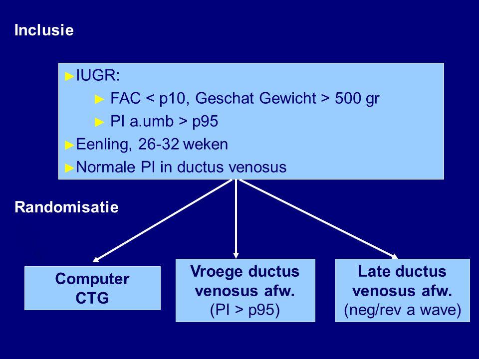 ► IUGR: ► FAC 500 gr ► PI a.umb > p95 ► Eenling, 26-32 weken ► Normale PI in ductus venosus Computer CTG Vroege ductus venosus afw. (PI > p95) Late du