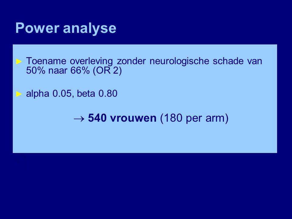 Power analyse ► Toename overleving zonder neurologische schade van 50% naar 66% (OR 2) ► alpha 0.05, beta 0.80  540 vrouwen (180 per arm)