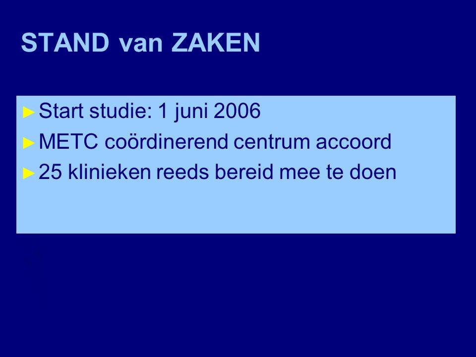 STAND van ZAKEN ► Start studie: 1 juni 2006 ► METC coördinerend centrum accoord ► 25 klinieken reeds bereid mee te doen