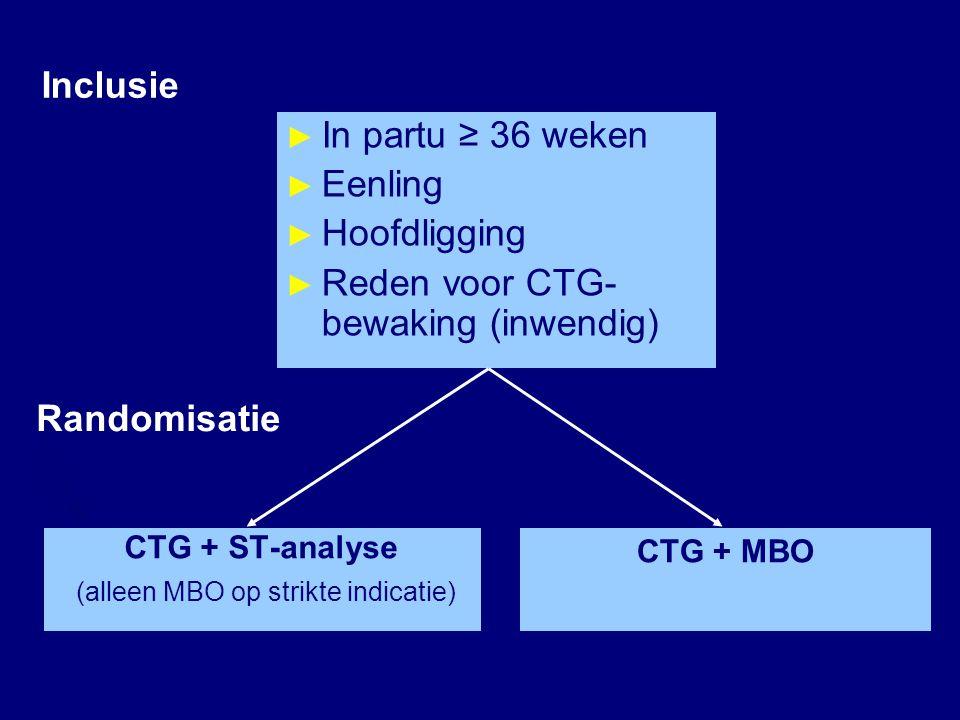 Inclusie CTG + ST-analyse (alleen MBO op strikte indicatie) ► In partu ≥ 36 weken ► Eenling ► Hoofdligging ► Reden voor CTG- bewaking (inwendig) CTG +