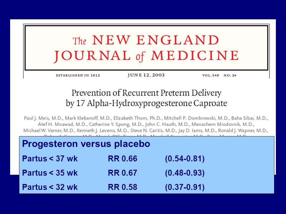Progesteron versus placebo Partus < 37 wkRR 0.66(0.54-0.81) Partus < 35 wkRR 0.67(0.48-0.93) Partus < 32 wkRR 0.58(0.37-0.91)